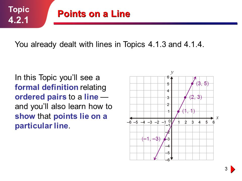 Topic 4.2.1. Points on a Line. You already dealt with lines in Topics 4.1.3 and 4.1.4.