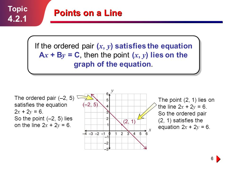 Topic 4.2.1. Points on a Line.