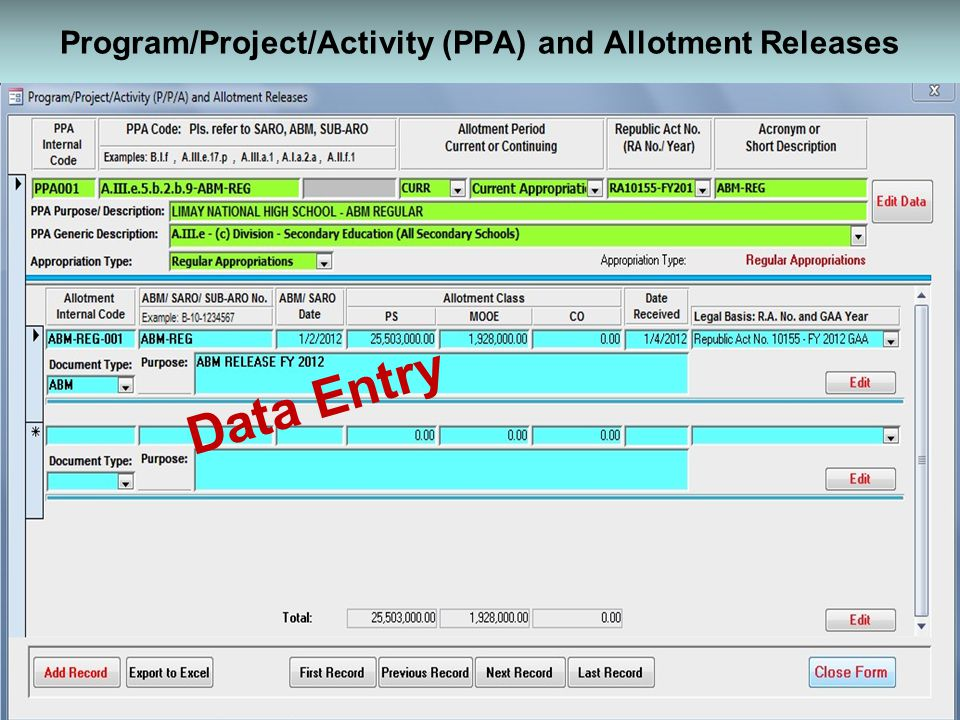 Program/Project/Activity (PPA) and Allotment Releases