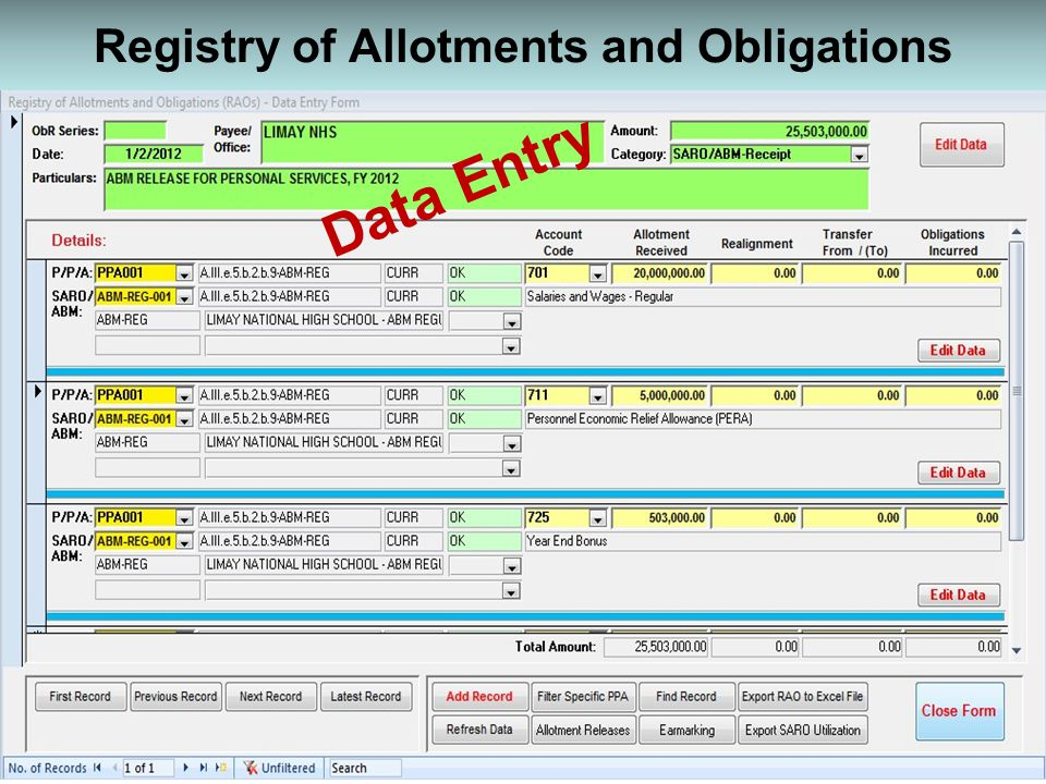 Registry of Allotments and Obligations