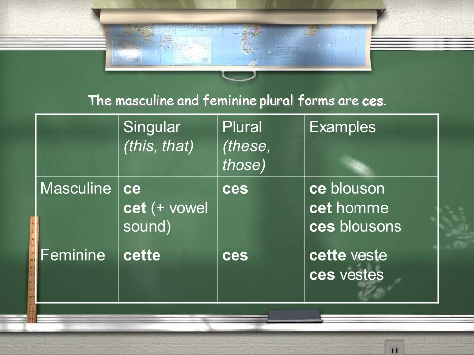 The masculine and feminine plural forms are ces.