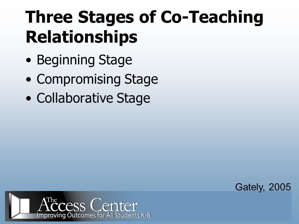 Three Stages of Co-Teaching Relationships