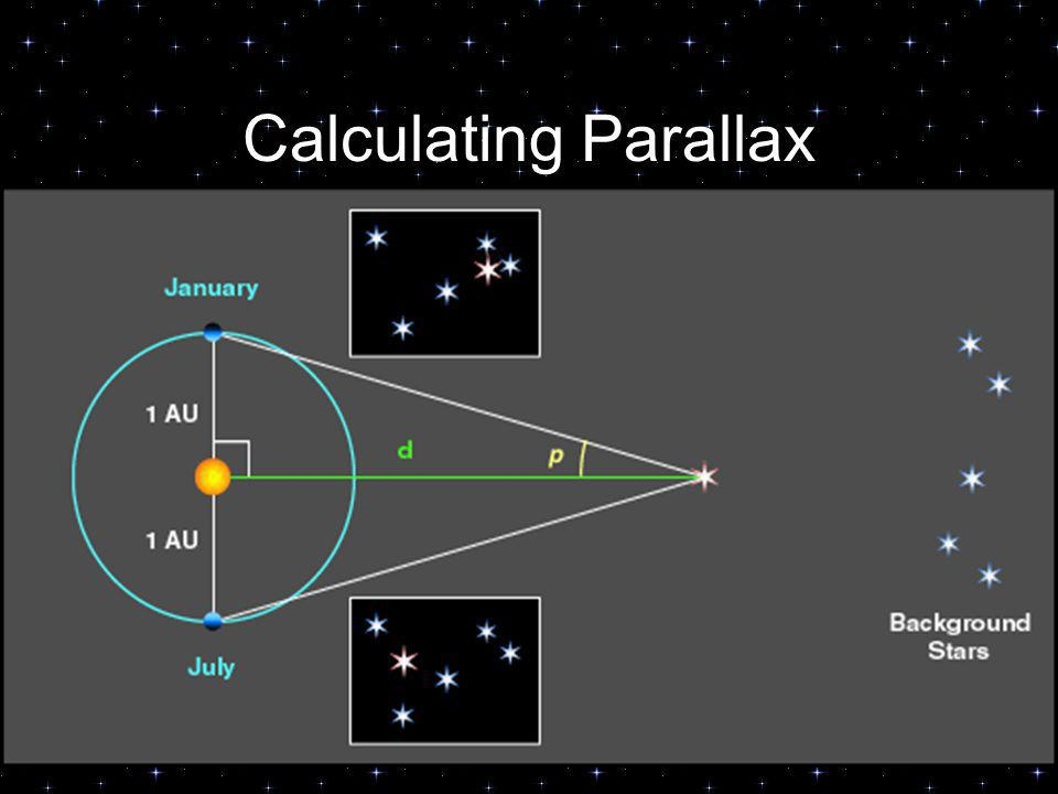 Calculating Parallax