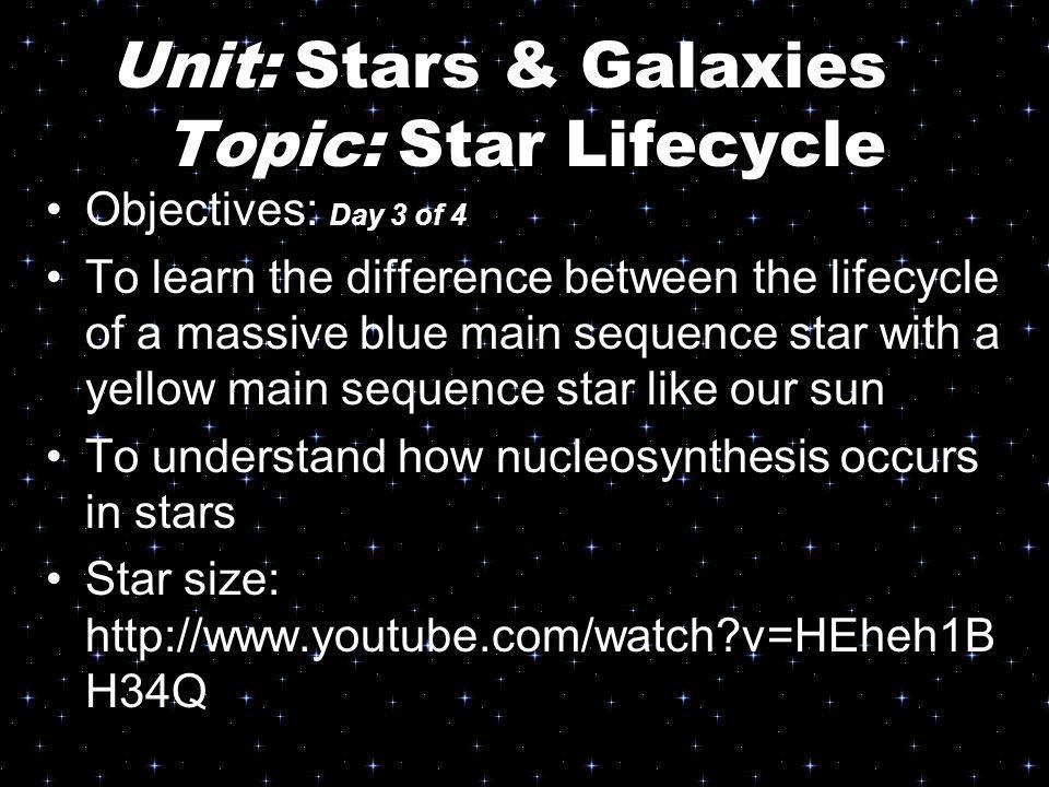 Unit: Stars & Galaxies Topic: Star Lifecycle Objectives: Day 3 of 4