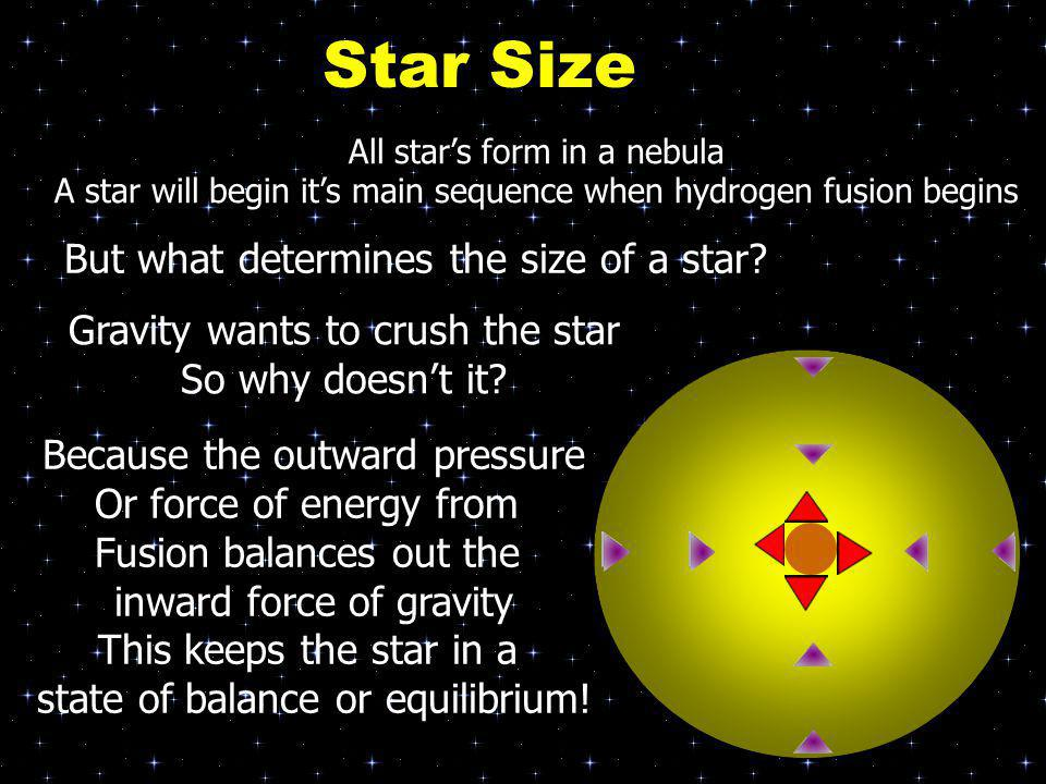Star Size But what determines the size of a star