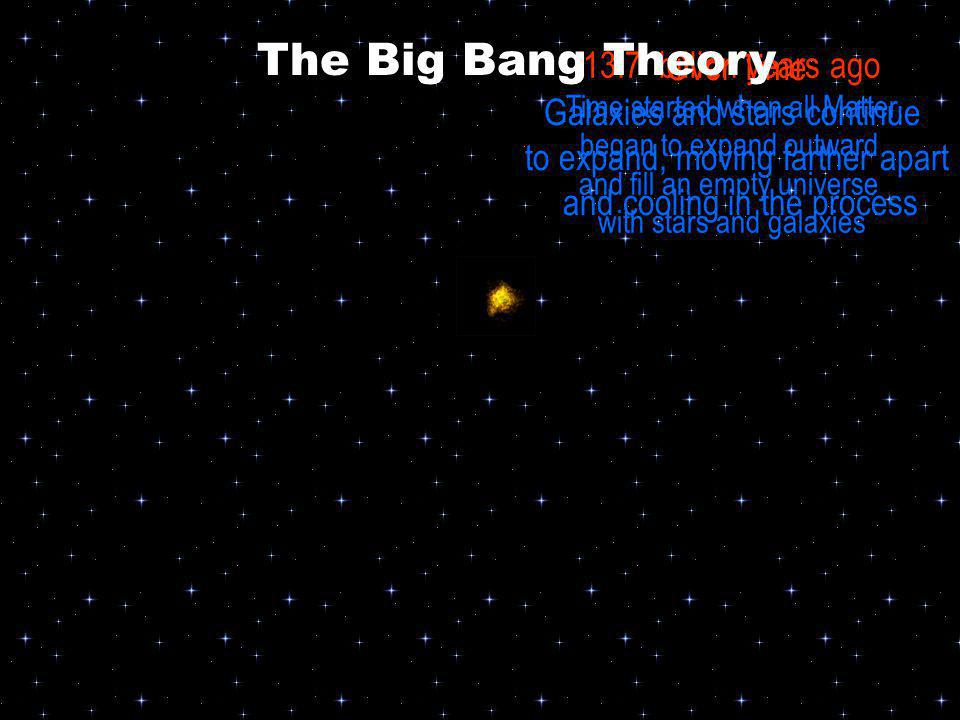The Big Bang Theory Over Time 13.7 billion years ago