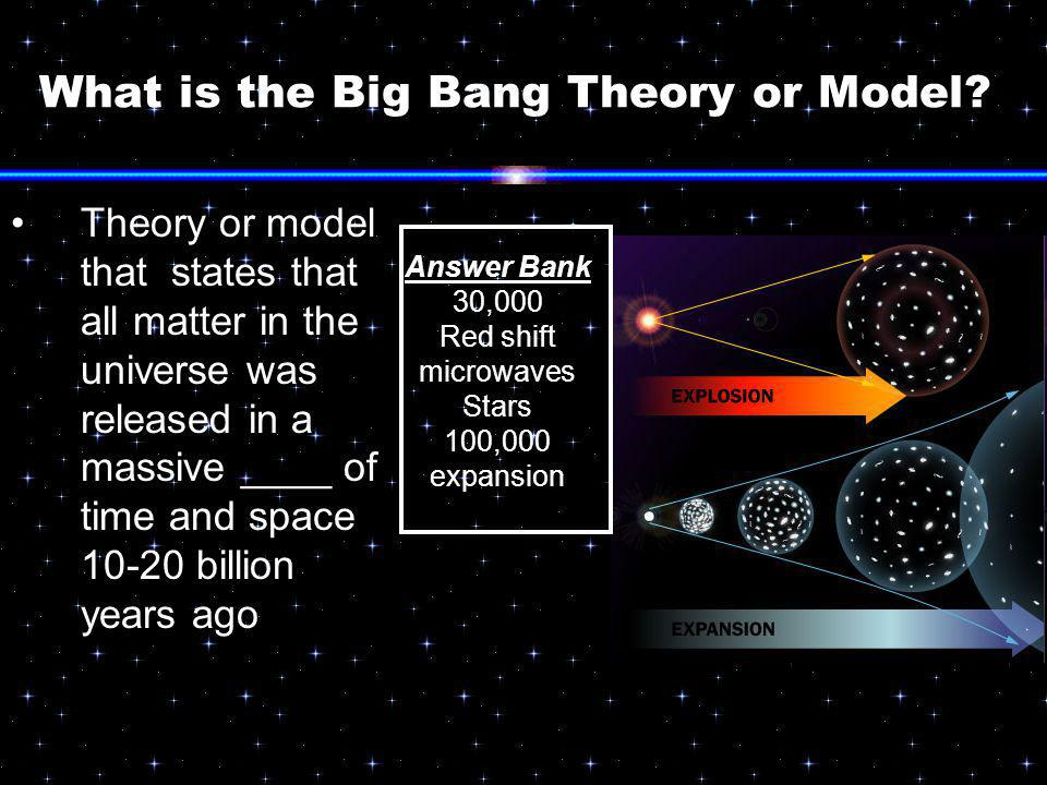 What is the Big Bang Theory or Model