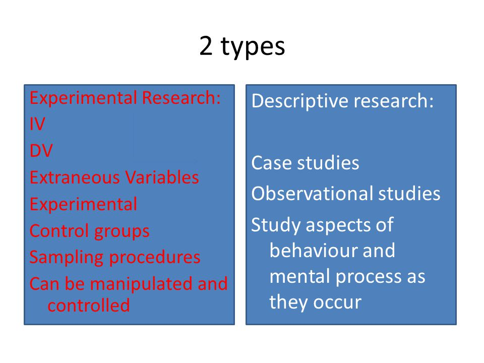 2 types Descriptive research: Case studies Observational studies