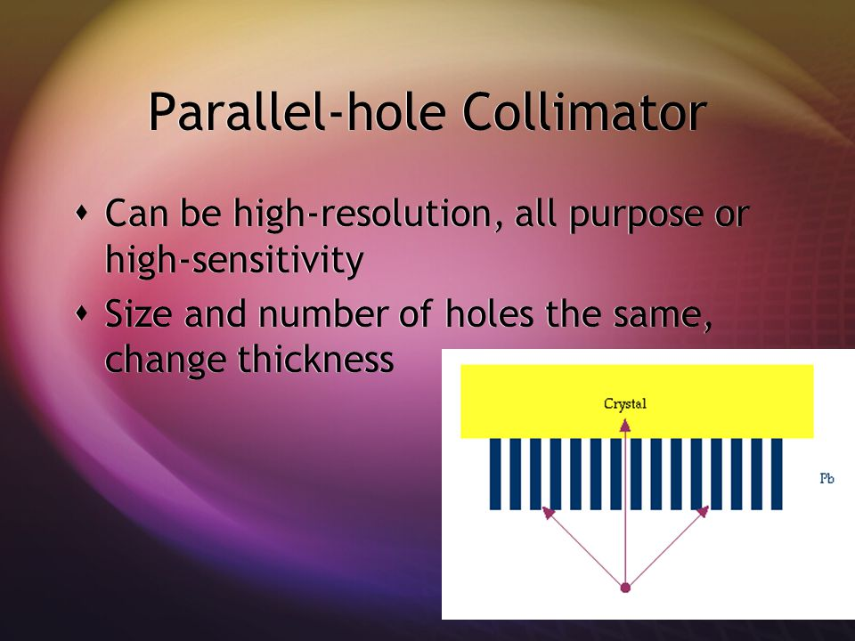 Parallel-hole Collimator