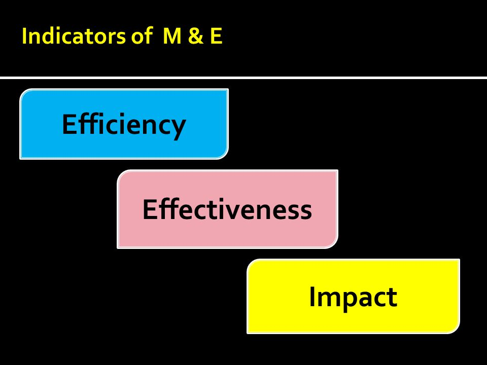 Efficiency Effectiveness Impact