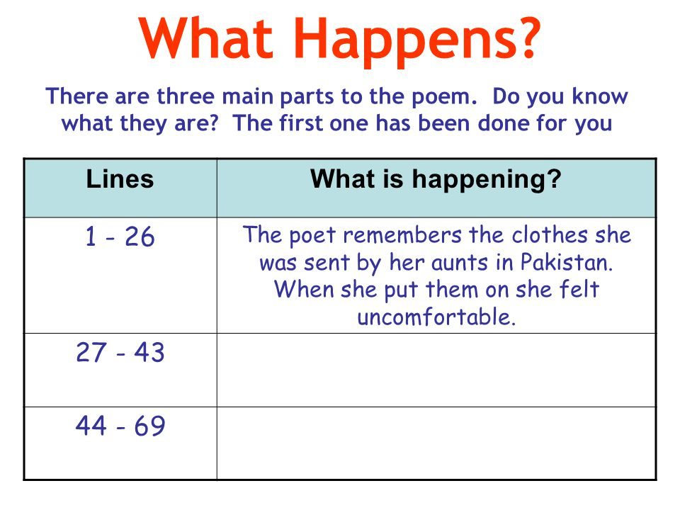 What Happens Lines What is happening 1 - 26 27 - 43 44 - 69