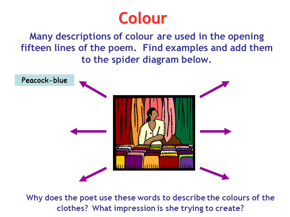 Colour Many descriptions of colour are used in the opening fifteen lines of the poem. Find examples and add them to the spider diagram below.