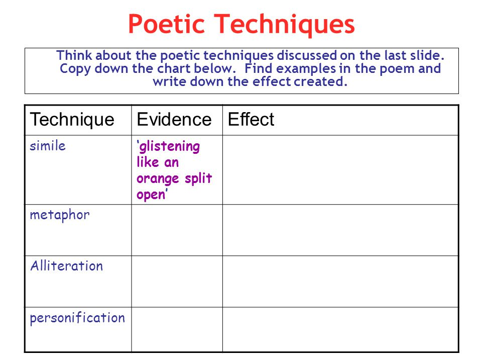 Poetic Techniques Technique Evidence Effect simile