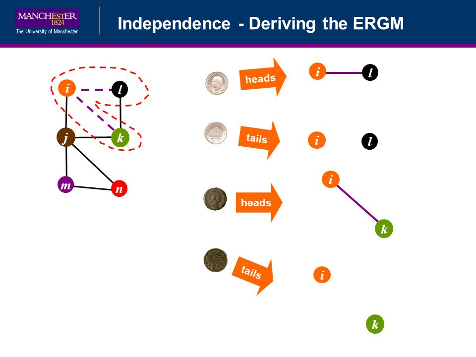 Independence - Deriving the ERGM
