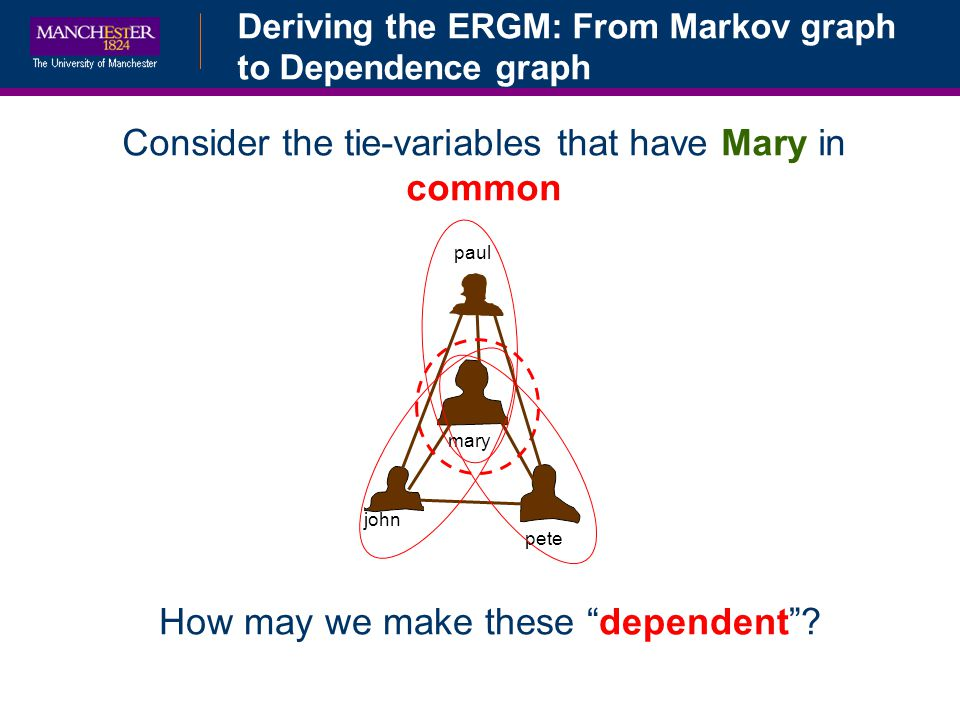 Consider the tie-variables that have Mary in common