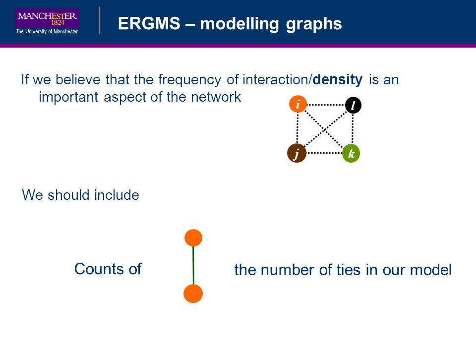 the number of ties in our model