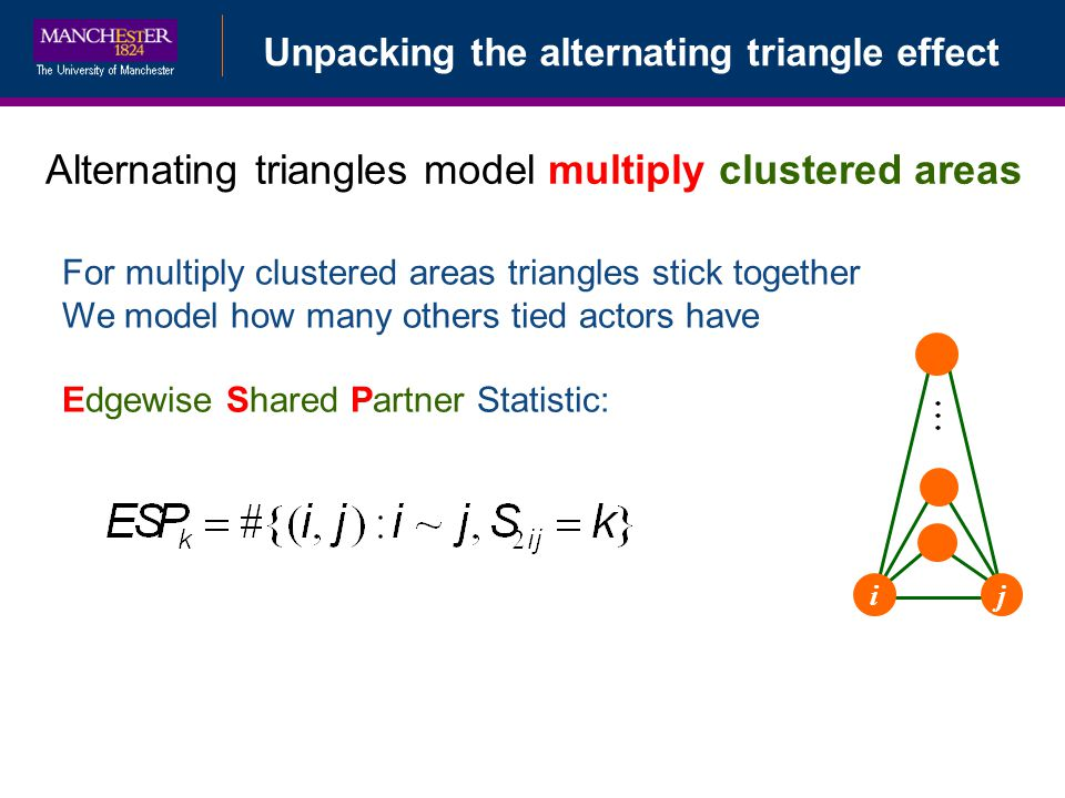 Alternating triangles model multiply clustered areas