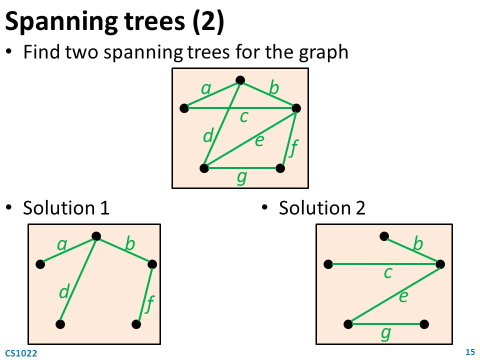 Spanning trees (2) Find two spanning trees for the graph a b e c d f g
