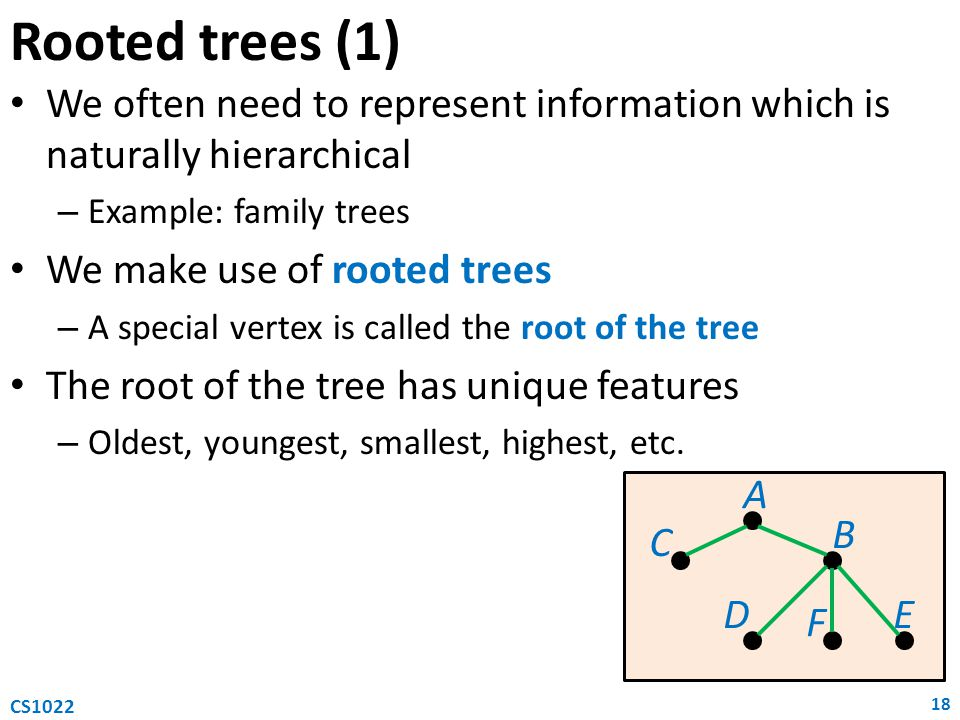 Rooted trees (1) We often need to represent information which is naturally hierarchical. Example: family trees.
