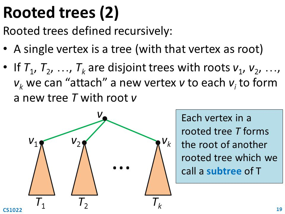 ... Rooted trees (2) Rooted trees defined recursively: