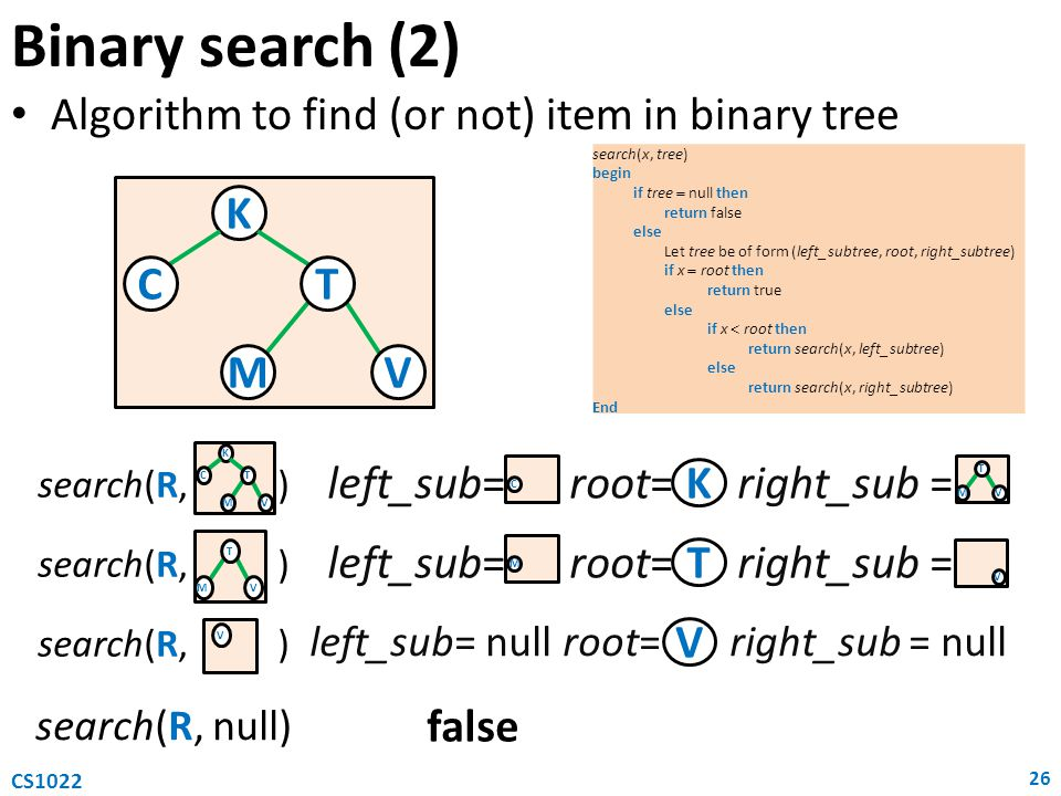 Binary search (2) Algorithm to find (or not) item in binary tree K C T