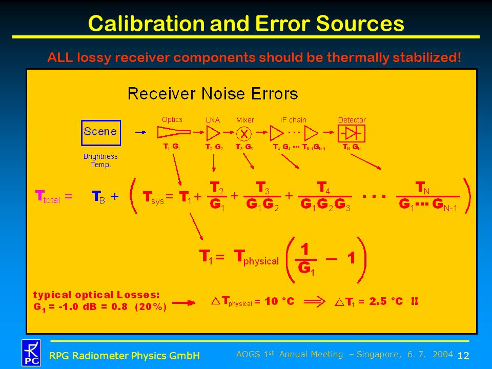 Calibration and Error Sources