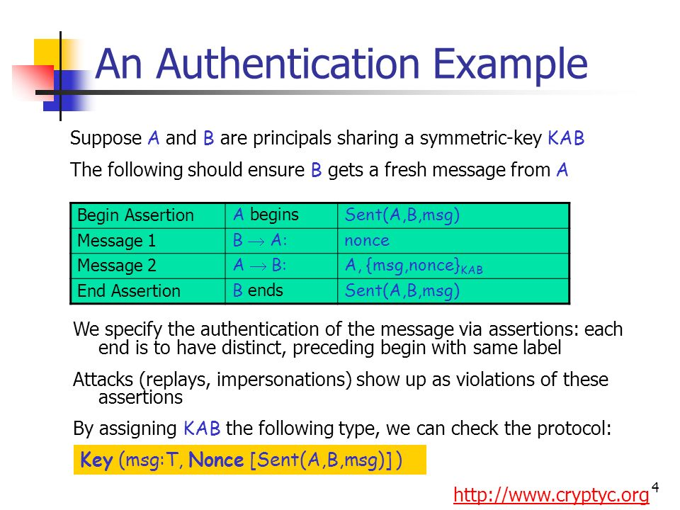 An Authentication Example