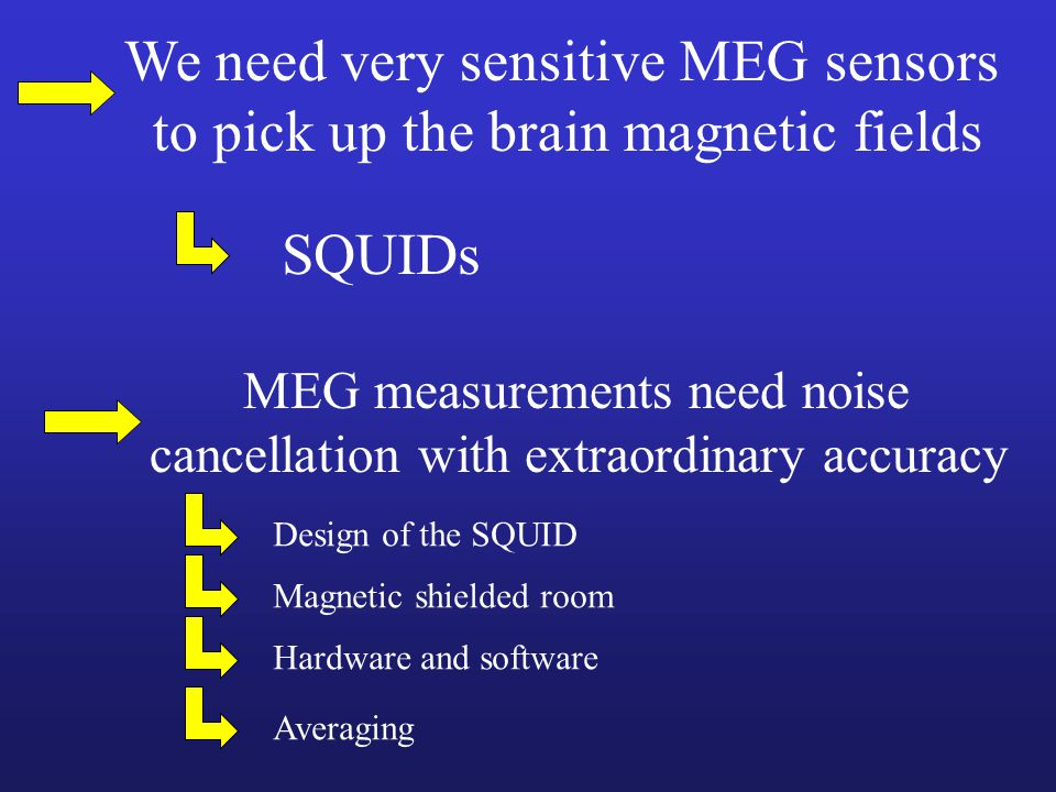 We need very sensitive MEG sensors