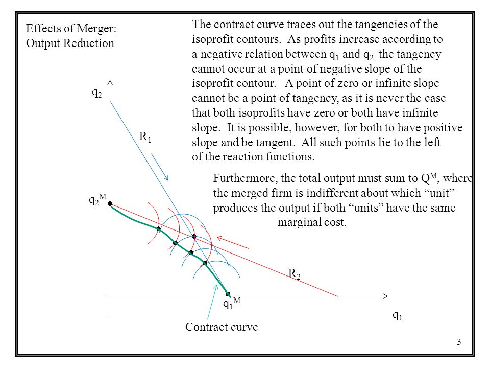 The contract curve traces out the tangencies of the
