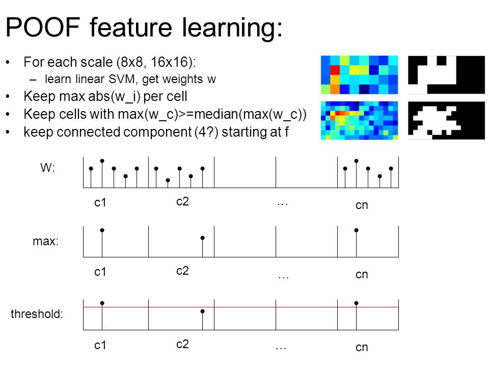 POOF feature learning: