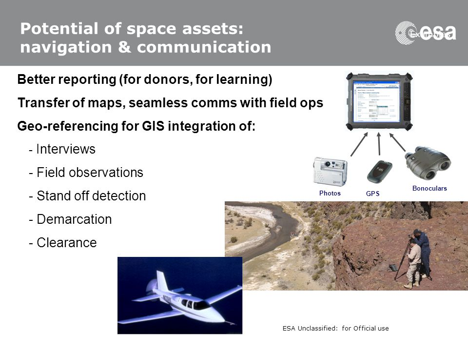 Potential of space assets: navigation & communication