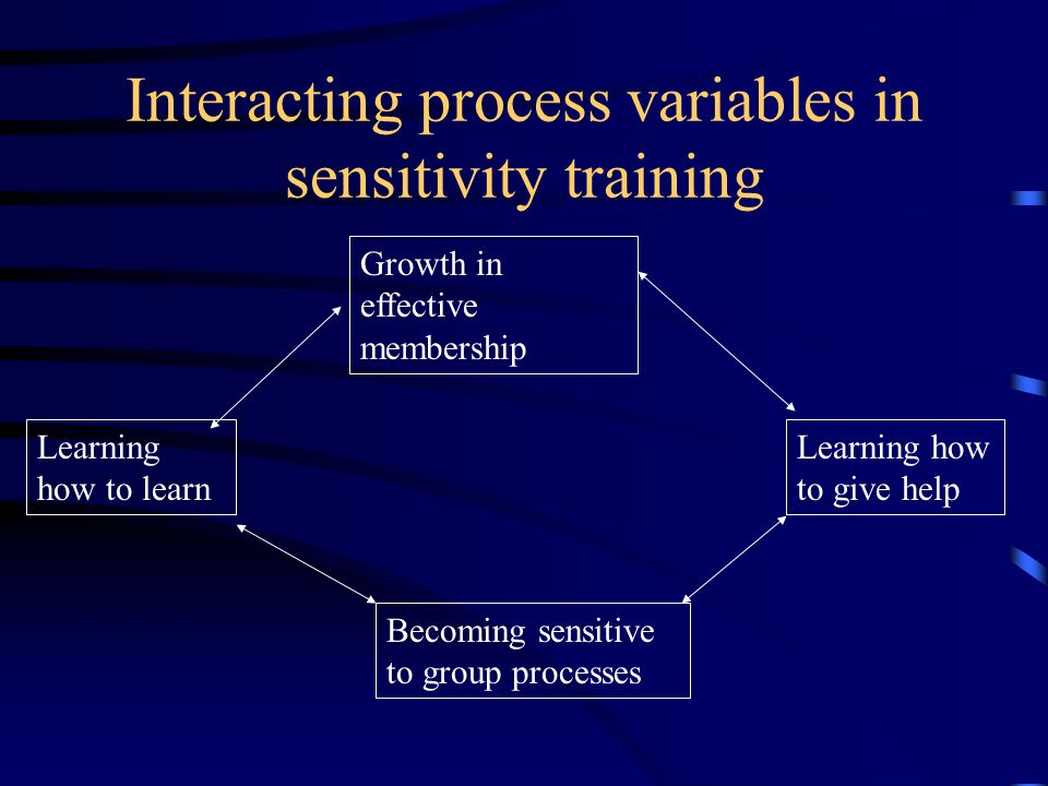 Interacting process variables in sensitivity training