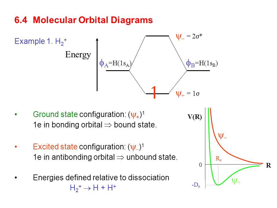 Excited State C2 Molecular Orbital Diagram Complete Wiring Diagrams