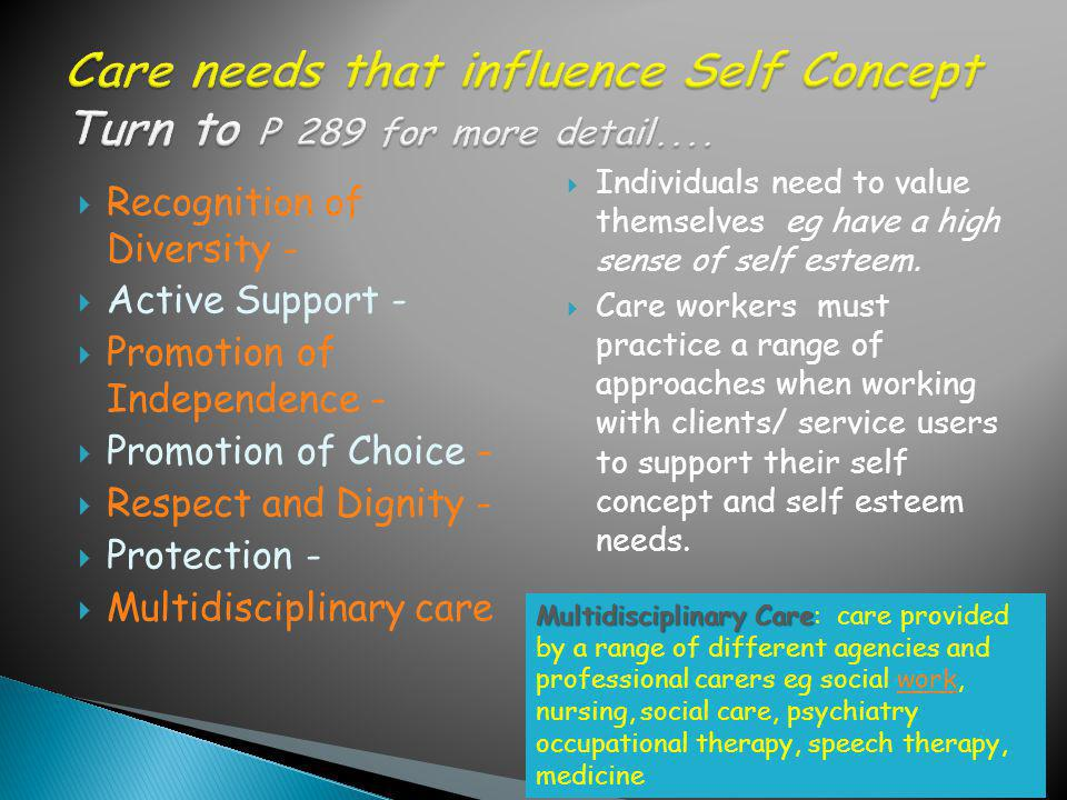 Care needs that influence Self Concept Turn to P 289 for more detail....