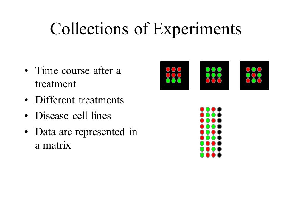 Collections of Experiments