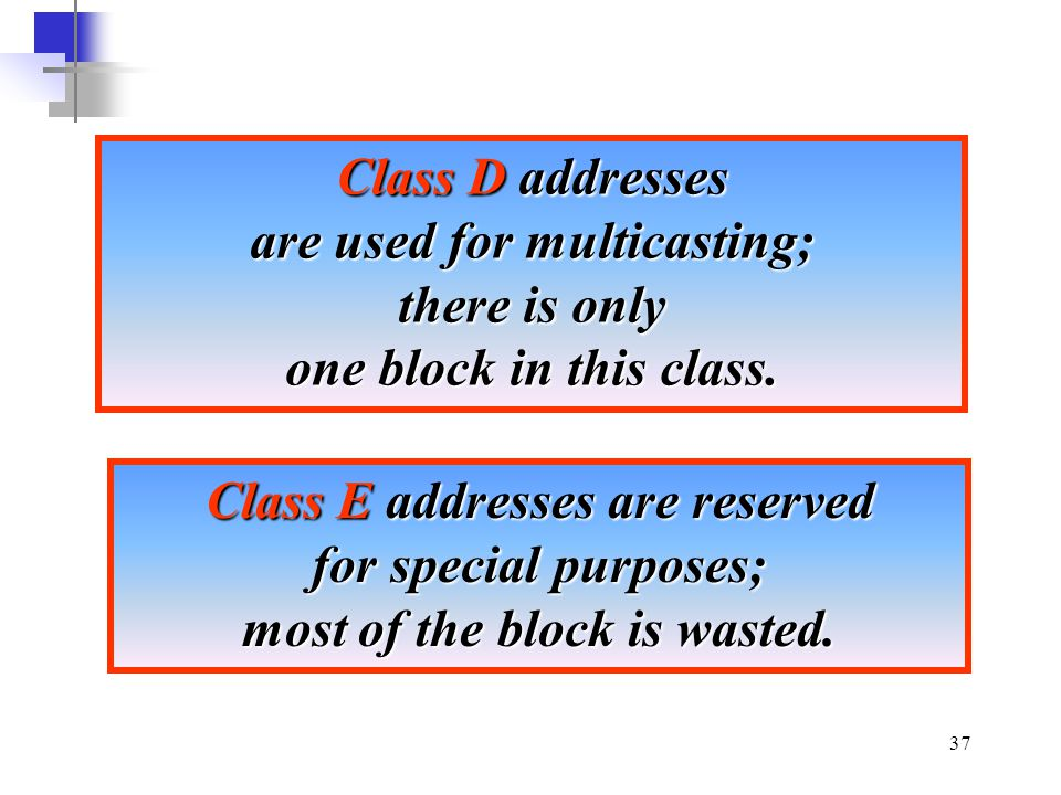 Class D addresses are used for multicasting; there is only one block in this class.