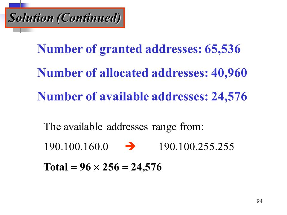 Number of granted addresses: 65,536