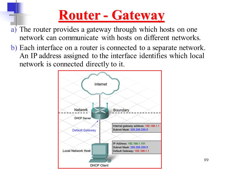 Router - Gateway The router provides a gateway through which hosts on one network can communicate with hosts on different networks.