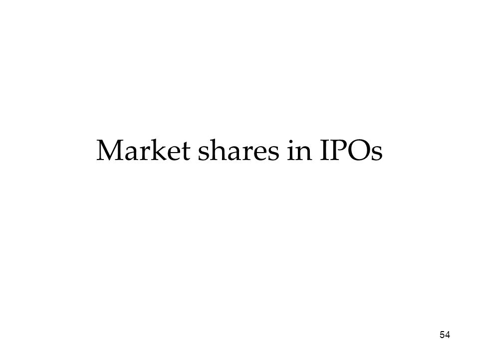 Market shares in IPOs
