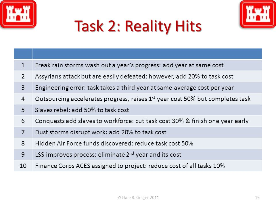 Task 2: Reality Hits 1. Freak rain storms wash out a year's progress: add year at same cost. 2.