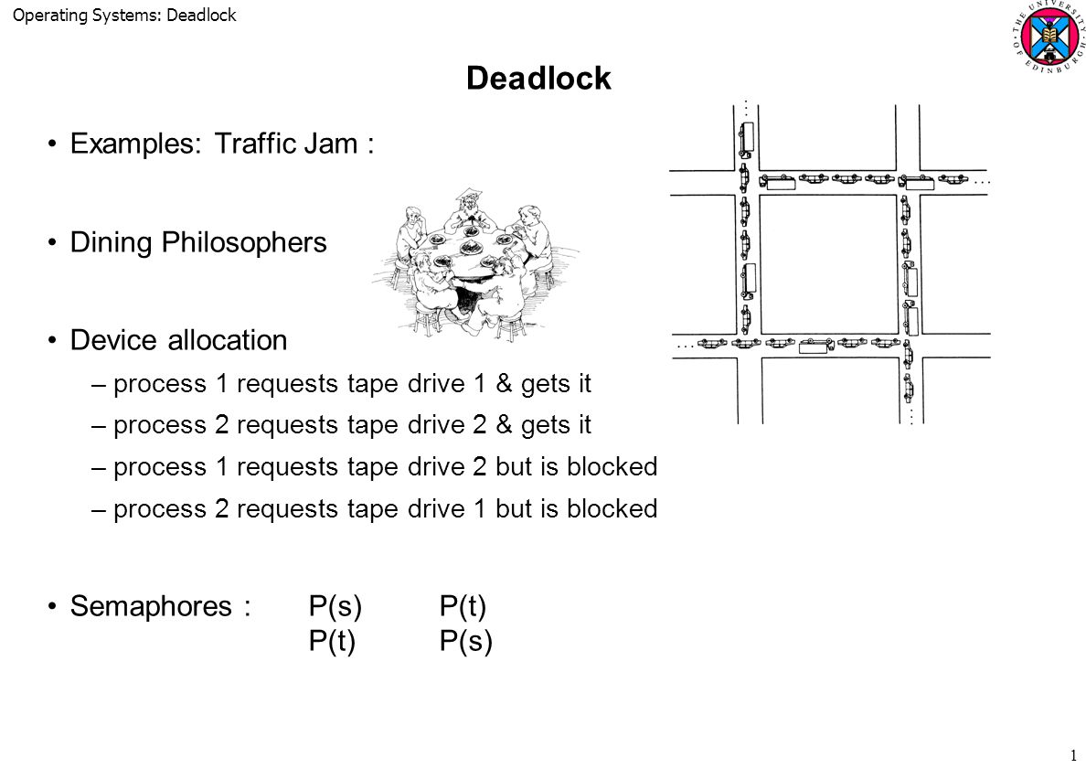 Operating Systems: Deadlock