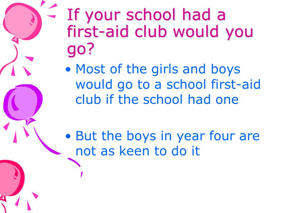 If your school had a first-aid club would you go