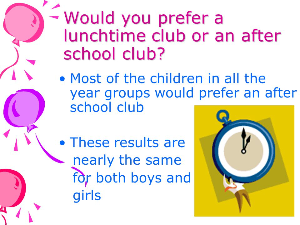 Would you prefer a lunchtime club or an after school club