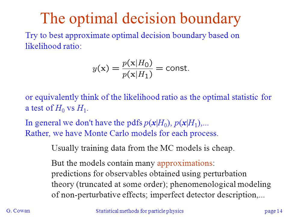 The optimal decision boundary