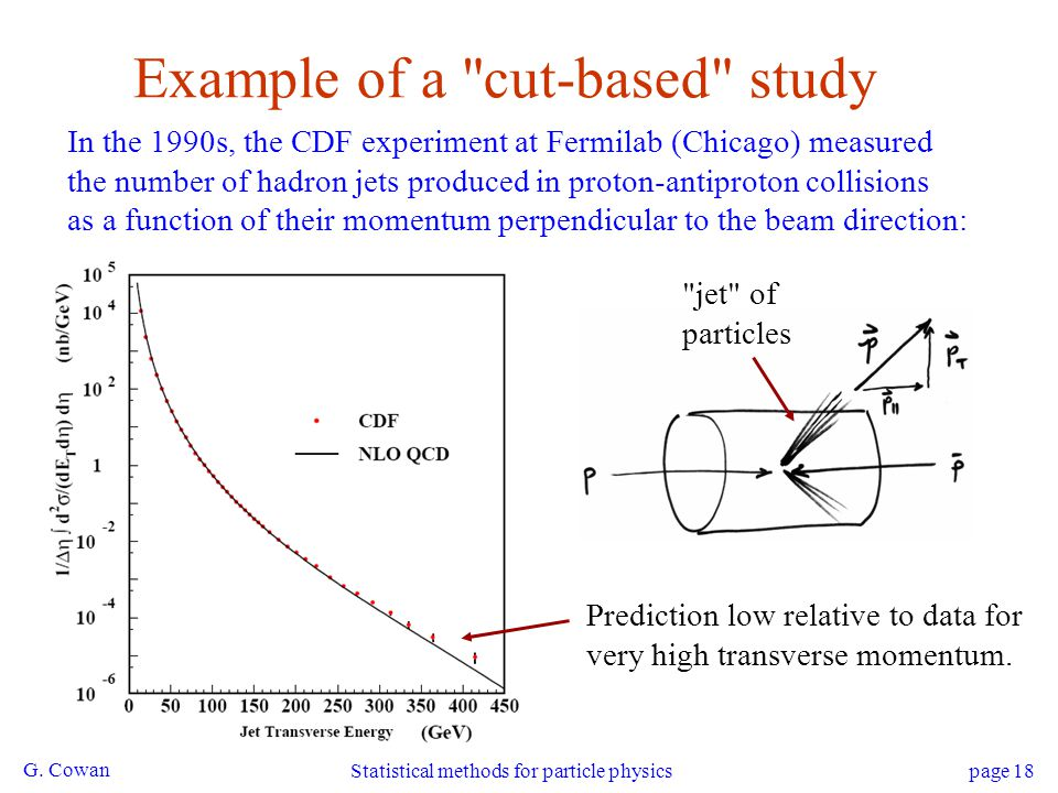 Example of a cut-based study