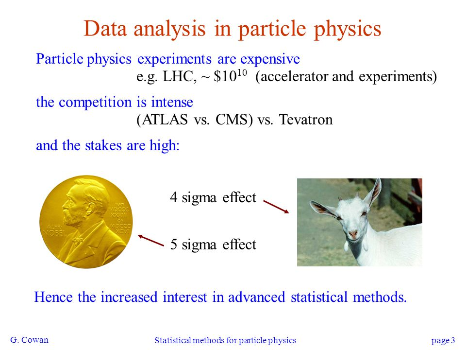 Data analysis in particle physics