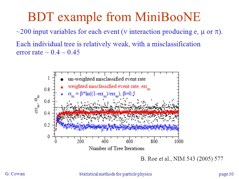 BDT example from MiniBooNE