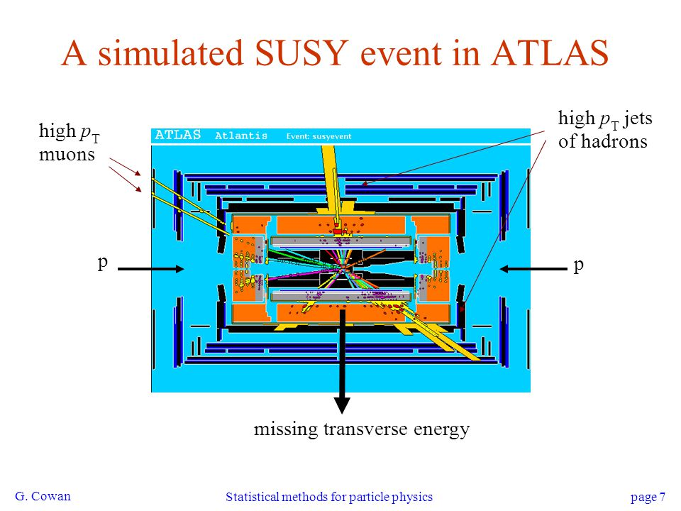 A simulated SUSY event in ATLAS