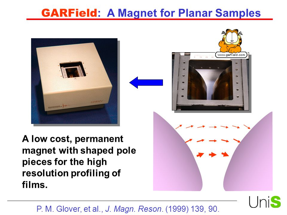 GARField: A Magnet for Planar Samples