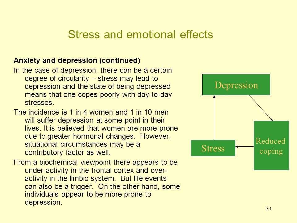 Stress and emotional effects